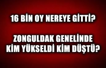 16 bin oy nereye gitti?  Zonguldak genelinde kim yükseldi kim düştü?