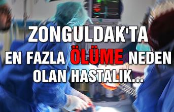 Zonguldak'ta en fazla ölüme neden olan hastalık...