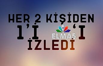 Zonguldak'ta her 2 kişiden 1'i Elmas TV'yi izledi