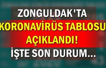 Zonguldak'ta koronavirüs tablosu açıklandı! İşte son durum…