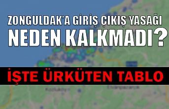 Zonguldak'a giriş çıkış yasağı neden kalkmadı?