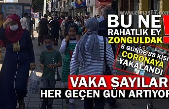 Bu ne rahatlık ey Zonguldak! Koronanın bir yere gittiği yok...