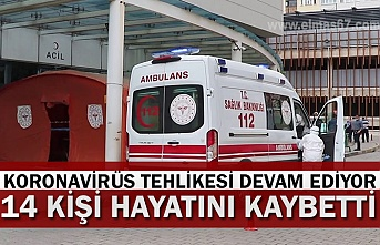 Koronavirüs tehlikesi devam ediyor, 14 kişi hayatını kaybetti