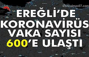 Ereğli'de Koronavirüs vaka sayısı 600'e ulaştı
