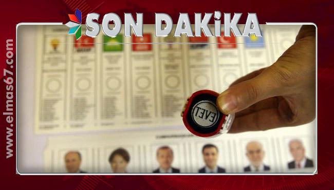 Cumhurbaşkanı adayları Zonguldak'ta kaç oy aldı?İşte rakamlar