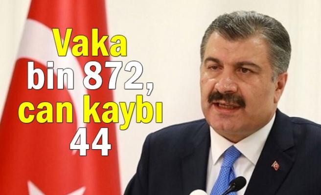 """Sağlık Bakanı Koca: """"Vaka bin 872, can kaybı 44"""""""