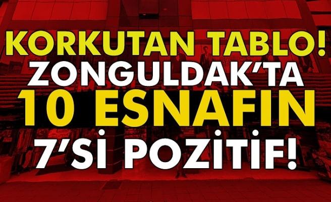 Korkutan tablo... Zonguldak'ta 10 esnafın 7'si pozitif!