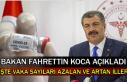Bakan Fahrettin Koca açıkladı. İşte vaka sayıları...