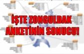 İşte Zonguldak anketinin sonucu!