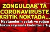Zonguldak'ta coronavirüste kritik noktada... Hastanelerin yatak ve yoğun bakım sayısında korkutan artış