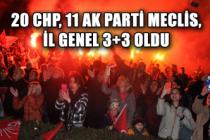 20 CHP, 11 Ak Parti meclis, İl Genel 3+3 oldu