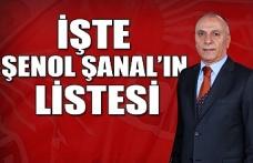 CHP Belediye Meclisi listesi belli oldu