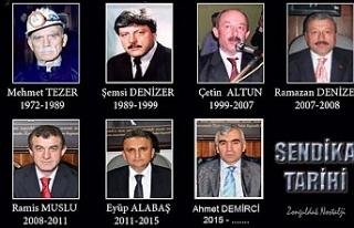 Zonguldak İşçi Sendikasının tarihçesi...