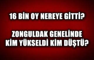16 bin oy nereye gitti? Zonguldak genelinde kim yükseldi...