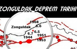 Zonguldak deprem tarihi