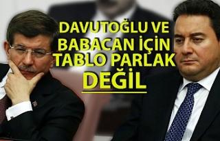 Davutoğlu ve Babacan barajı geçebilir mi?