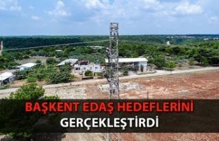 Başkent Edaş, onarım ve yatırım hedeflerini başarıyla...