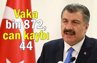 """Sağlık Bakanı Koca: """"Vaka bin 872, can kaybı..."""