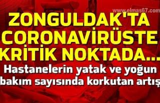 Zonguldak'ta coronavirüste kritik noktada......