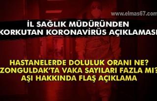 İl Sağlık Müdürü Ertuğrul Güner'den koronavirüs...
