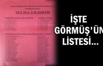 İşte Görmüş'ün listesi...