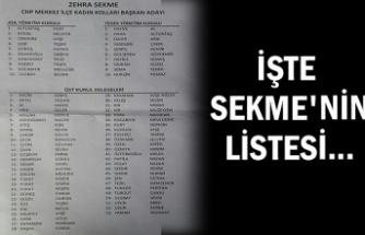 İşte Sekme'nin listesi...