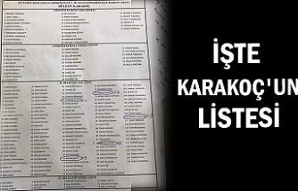 İşte Karakoç'un listesi