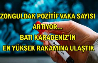 Zonguldak pozitif vaka sayısı artıyor... Batı Karadeniz en yüksek rakamına ulaştık