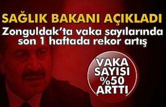 Sağlık Bakanı açıkladı... Zonguldak'ta vaka sayılarında rekor artış