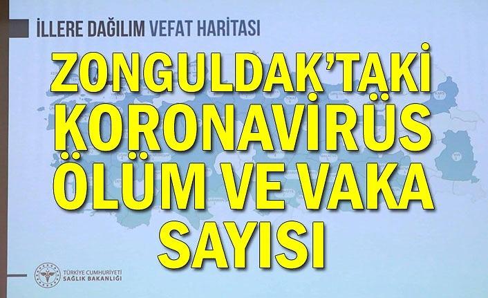 Zonguldak'taki koronavirüs ölüm ve vaka sayısı